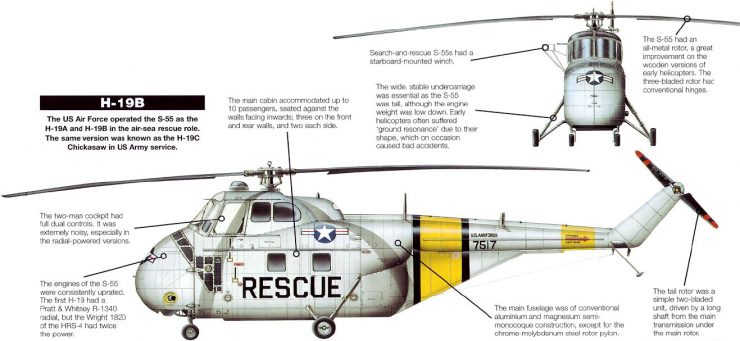 Sikorsky H 19 Chickasaw Information 740x341 - 1961 U.S. Air Force Training Film: Helicopter Rescue Operations