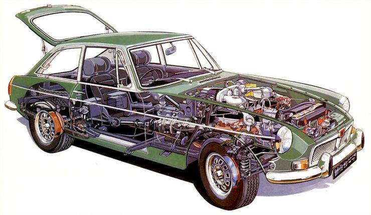MGB GT Cutaway