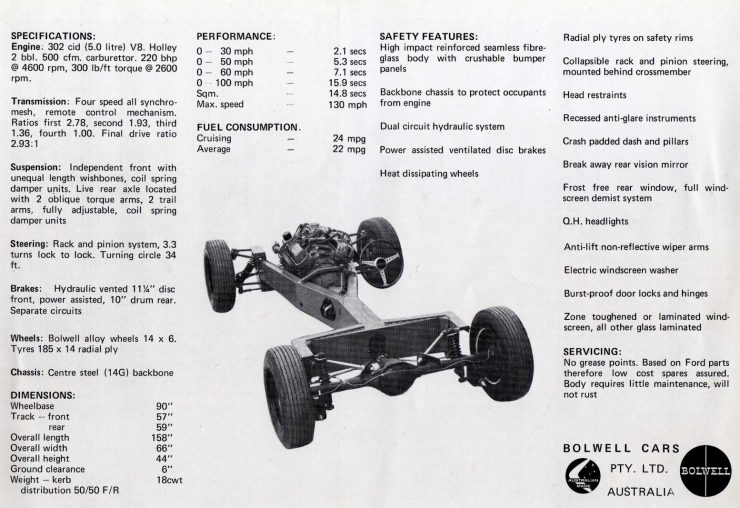 Bolwell Nagari Specifications