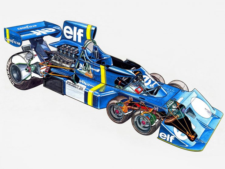 Tyrrell P34 Six Wheeler F1 Car Cutaway