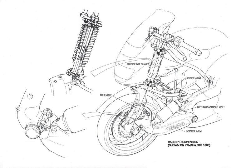 Yamaha GTS1000 system drawing motorcycle 740x538 - The JSK Moto Co. Custom Yamaha GTS 1000 - Project Rhodium Omega