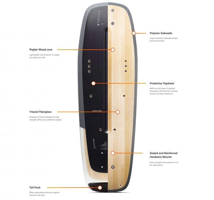 Boosted Mini - An Electric Skateboard
