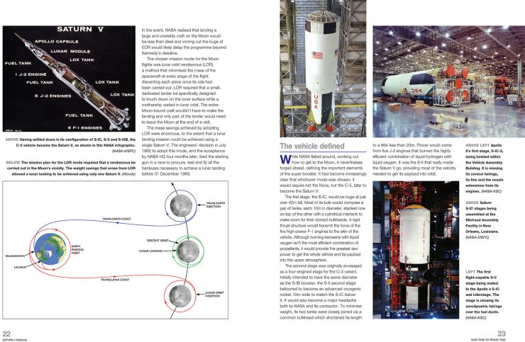 NASA Saturn V Owners' Workshop Manual Page 1