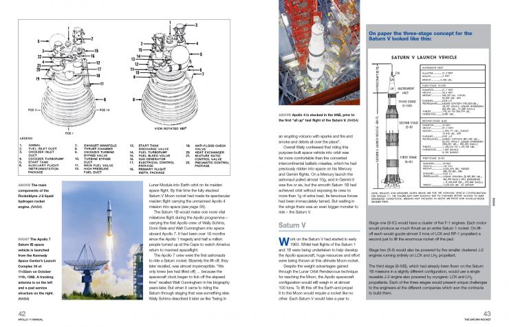 NASA Saturn V Owners' Workshop Manual Page 5