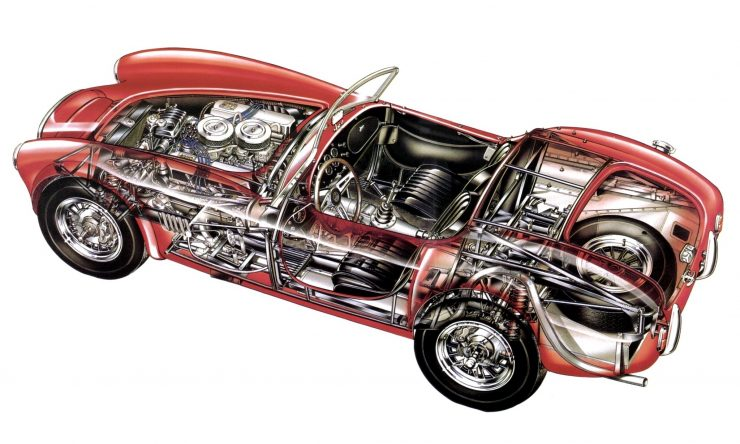 Shelby Cobra Mark III cutaway drawing