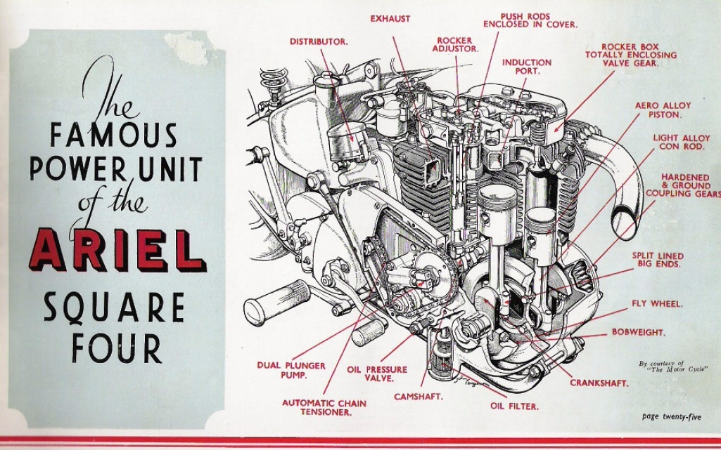 A Brief History Of The Ariel Square Four Arielnorthamerica Org on V Twin Motorcycle Engine Diagram