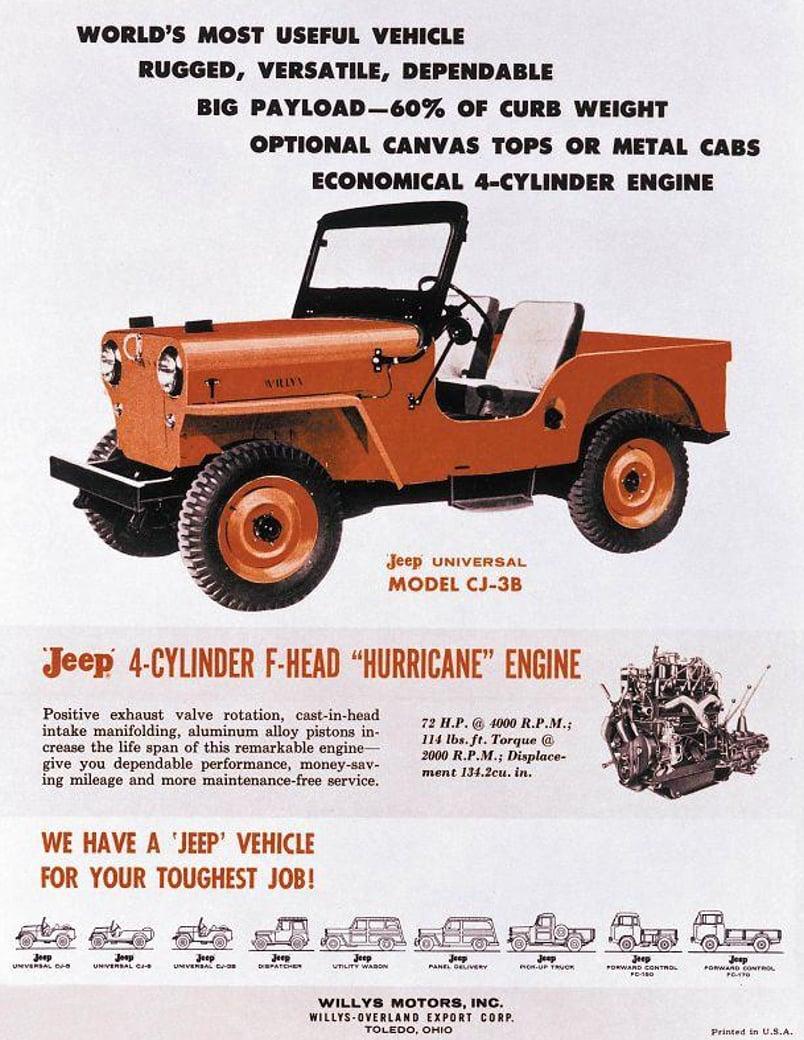 A Brief History Of The Willys Jeep An Essential Read For Any Cj7 Quadra Trac Vacuum Diagram Cj3b