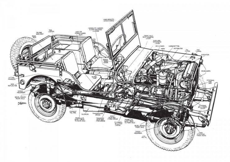 Willys Jeep cutaway