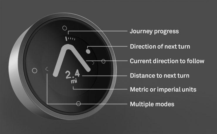 Beeline Moto GPS Functions