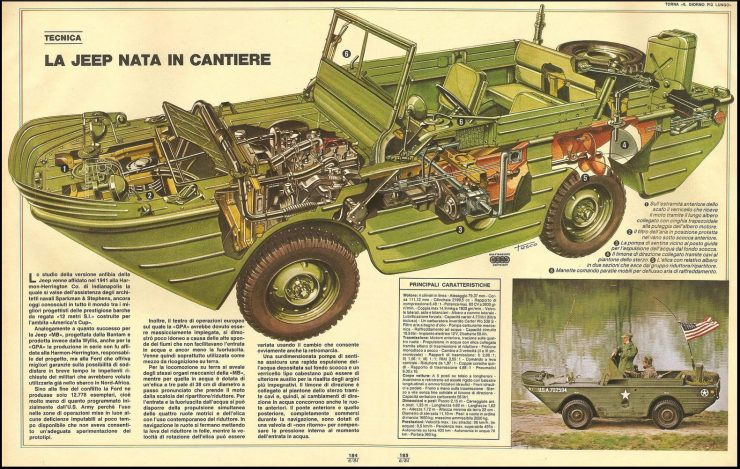 Ford GPA Amphibious Seep Jeep