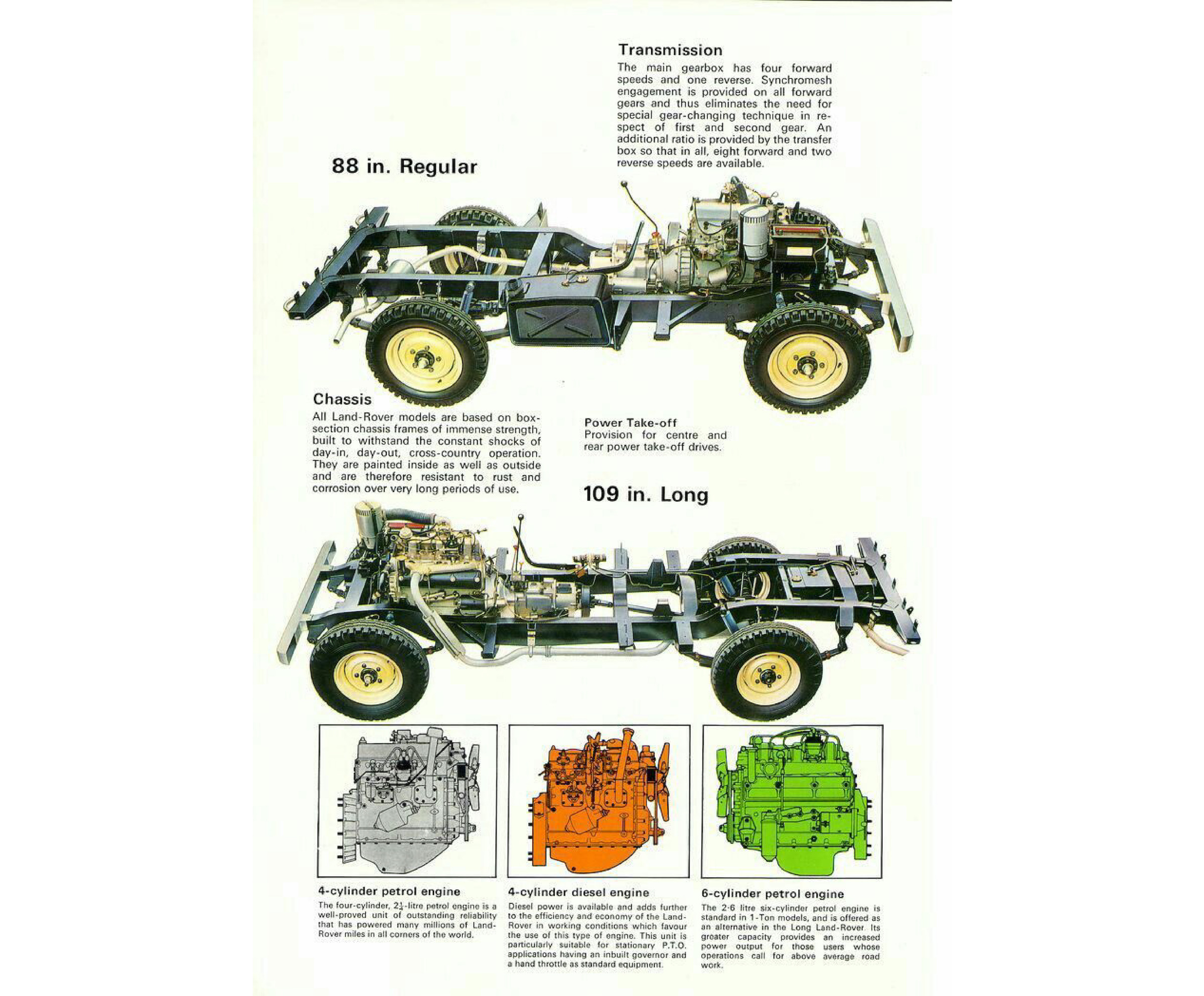 A Brief History Of The Land Rover Series 3  Everything You