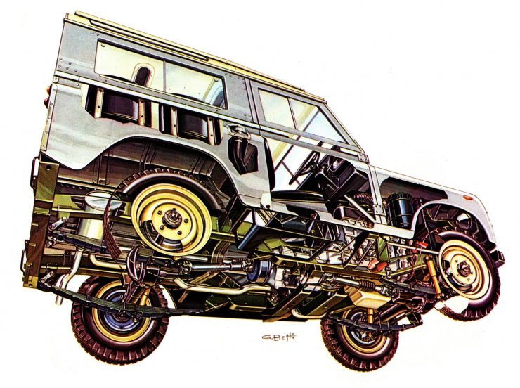 Land Rover Cut Away