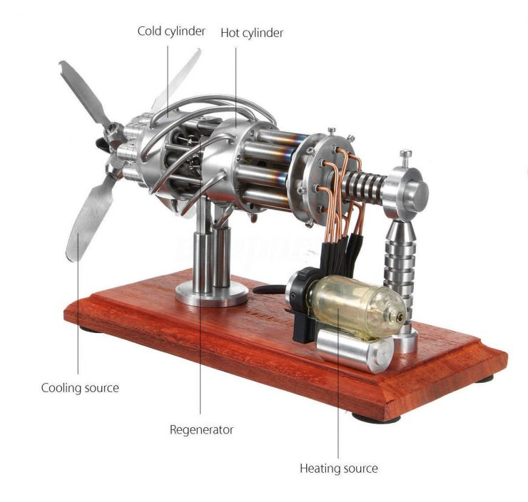 16 Cylinder Stirling Engine 2