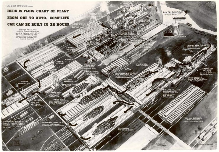 River Rouge Plant