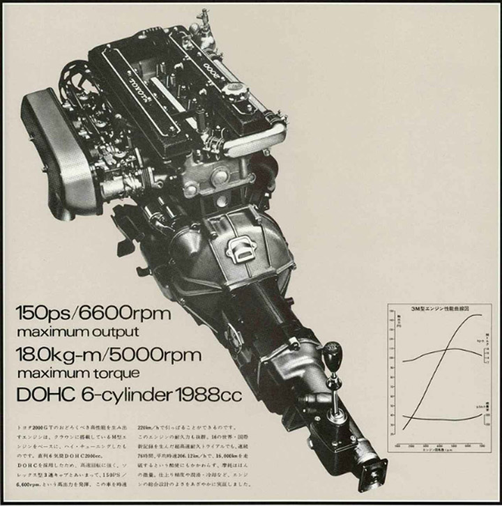 Toyota 2000GT engine and gearbox