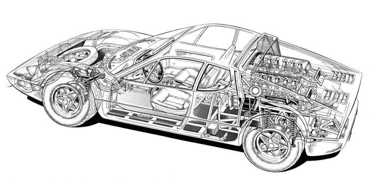 Ferrari 512 BB Cutaway
