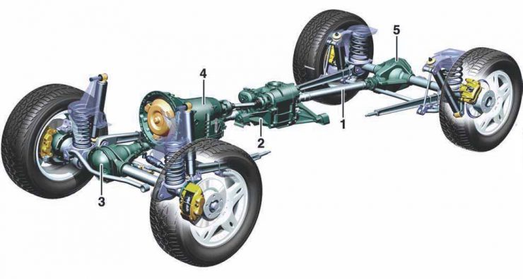Mercedes-Benz G-Wagen axles and drive train