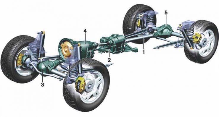 Mercedes-Benz G-Wagen axles and drive train
