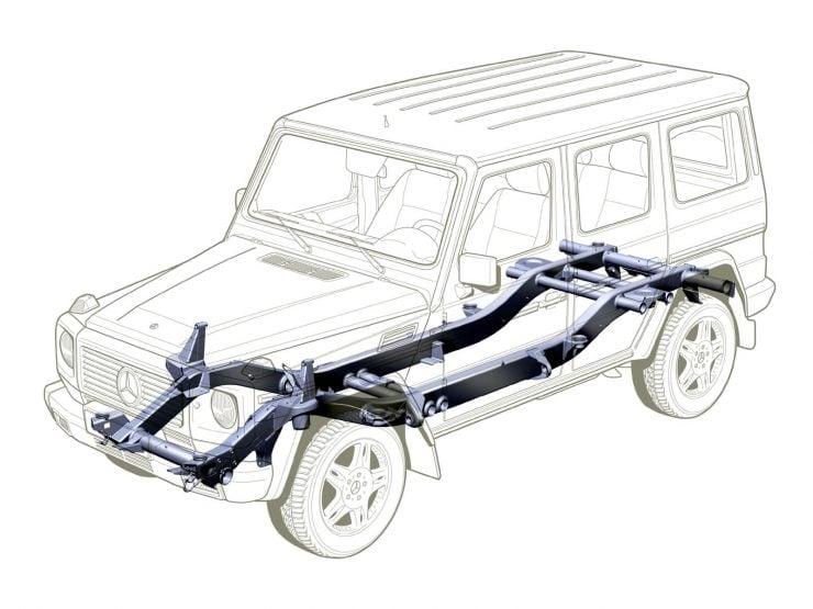 Mercedes-Benz G-Wagen chassis body