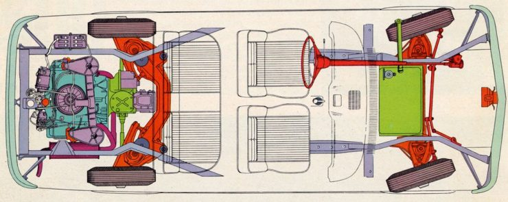 Chevrolet Corvair diagram