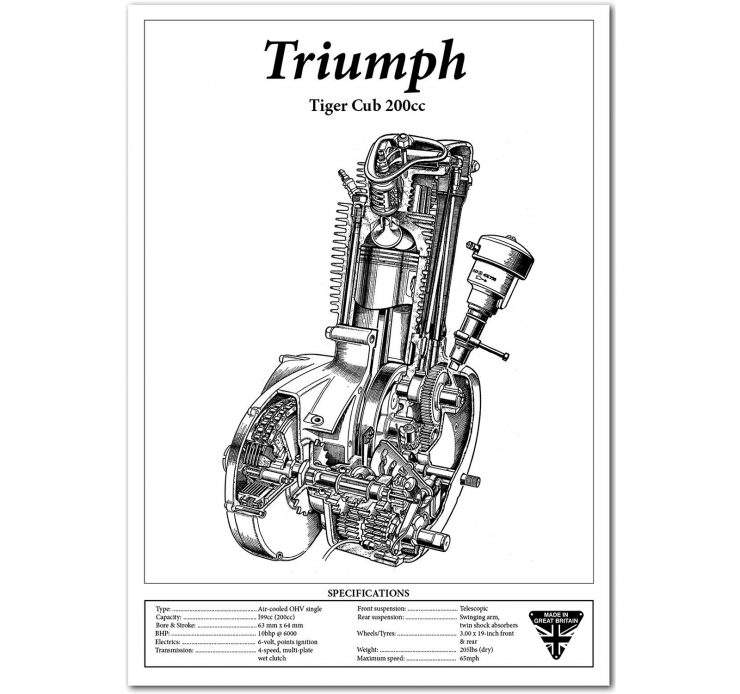 Triumph Tiger Cub Motorcycle Engine
