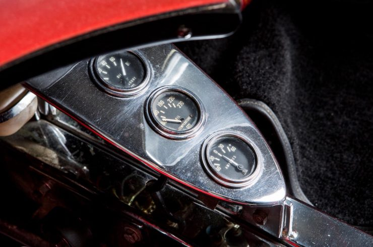 Ed Big Daddy Roth Custom Car Wishbone Gauges