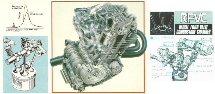 Honda RFVC (Radial Four Valve Combustion) Engine