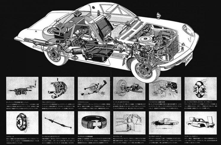 Mazda Cosmo Brochure 1