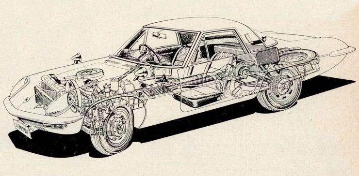 Mazda Cosmo Cutaway