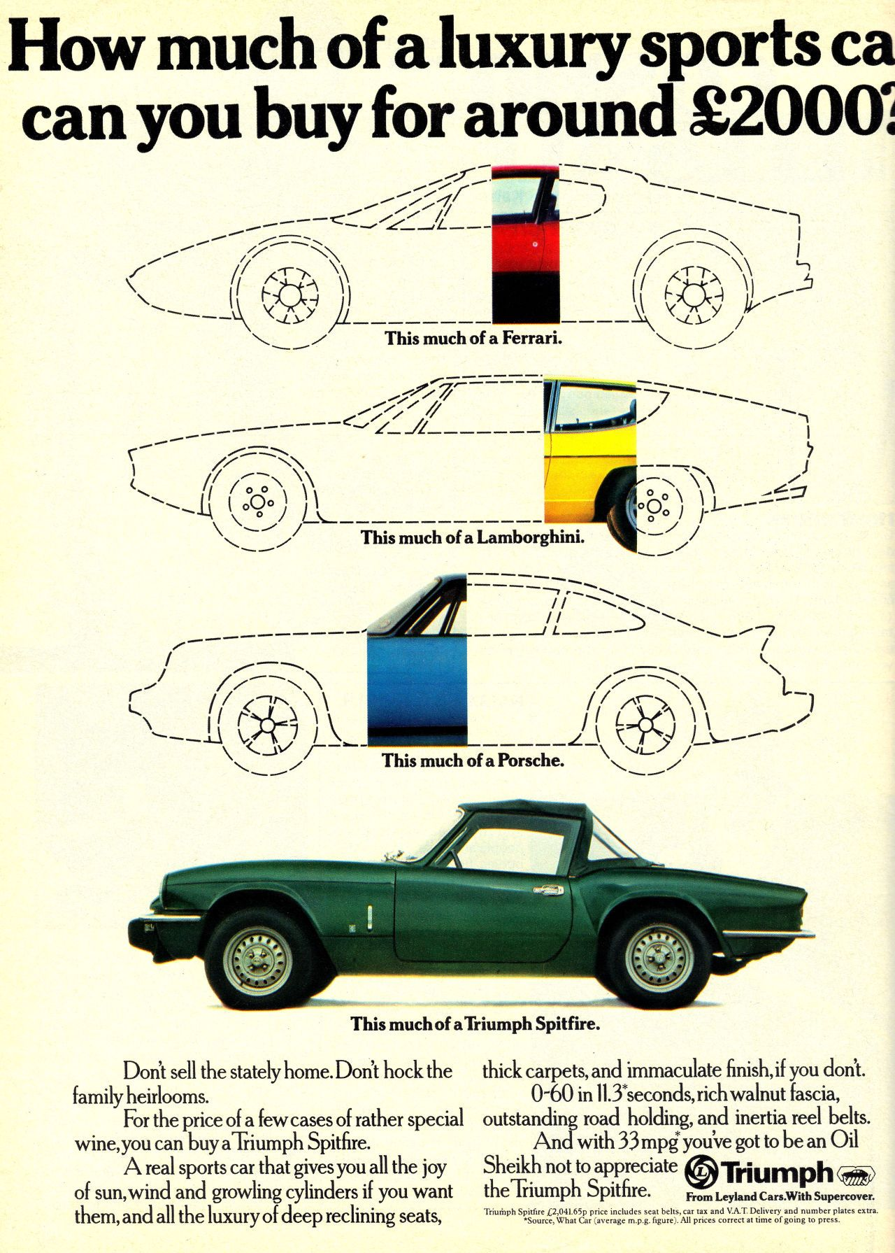 A Brief History of the Triumph Spitfire - Everything You