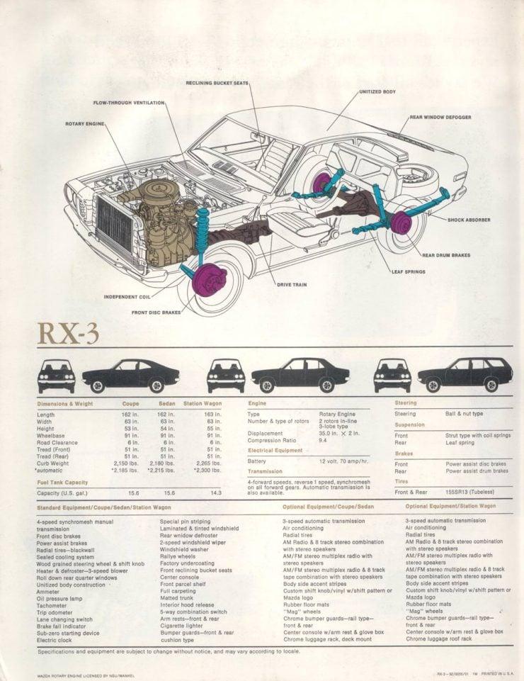 Mazda RX-3 Cutaway