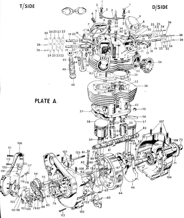 Norton Atlas engine