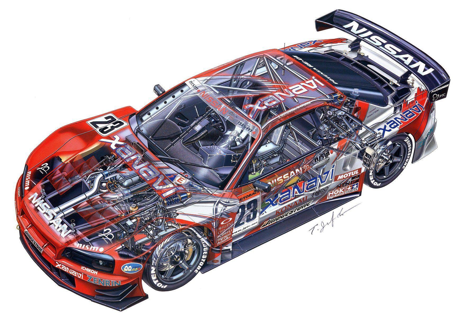 Nissan Skyline GT-R Cutaway