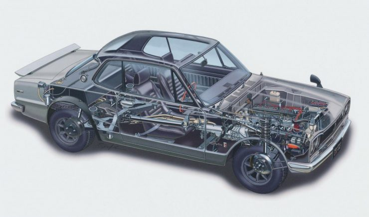 Nissan Skyline GT-R Hakosuka Cutaway