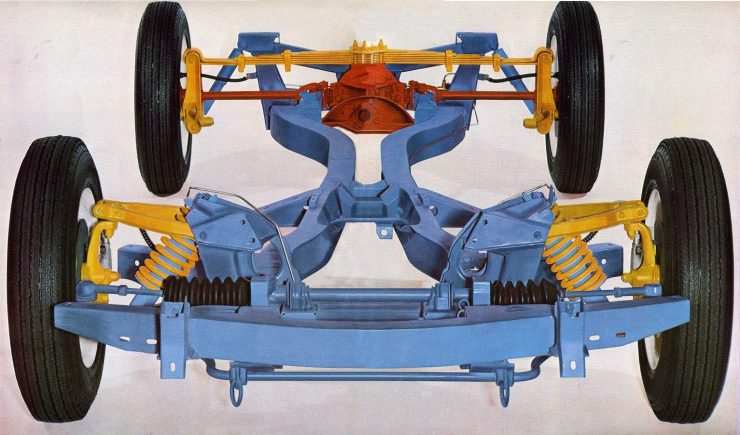 Triumph Spitfire Chassis