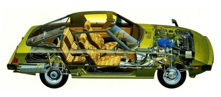 Mazda RX7 cutaway drawing