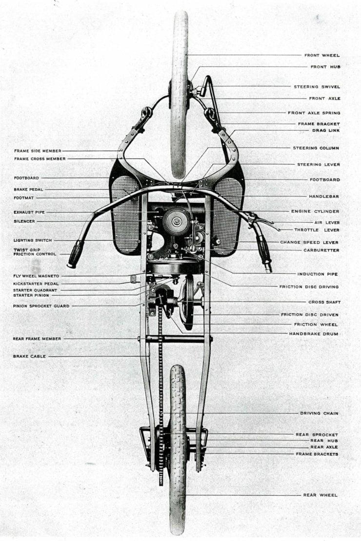 Ner-a-Car Details