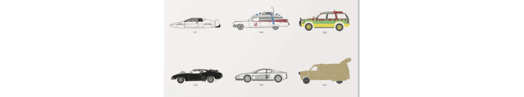 The Film Classic Car Poster by Rear View Prints In Article