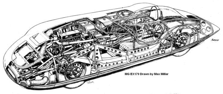 MGA EX179 Bonneville record car