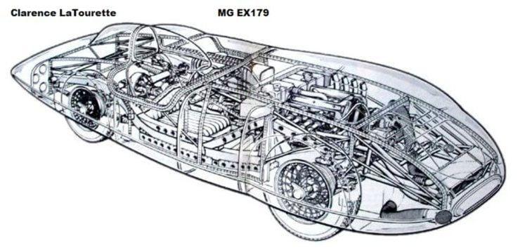 MGA EX179 Twin Cam speed record car