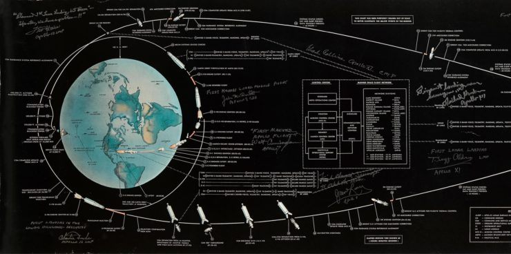Apollo Moon Mission Map 1