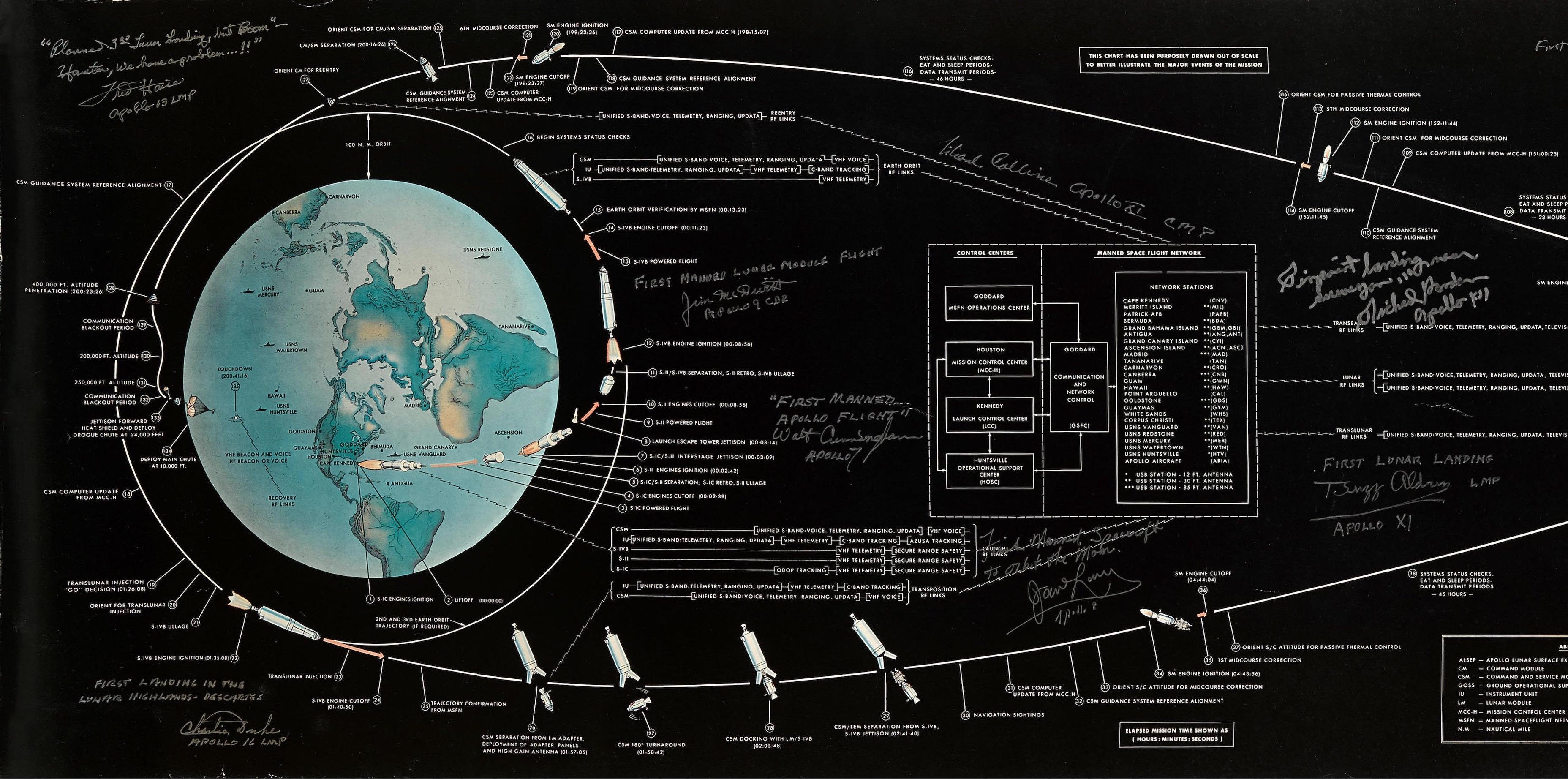 apollo spacecraft nasa - photo #42