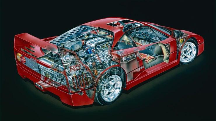 Ferrari F40 Cutaway