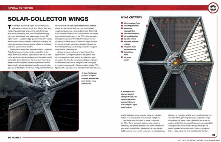 Tie Fighter Owner's Workshop Manual Internal Page 4