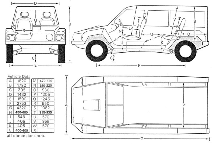 Africar design drawing