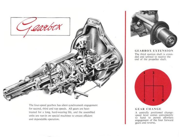 Austin A30 Gearbox