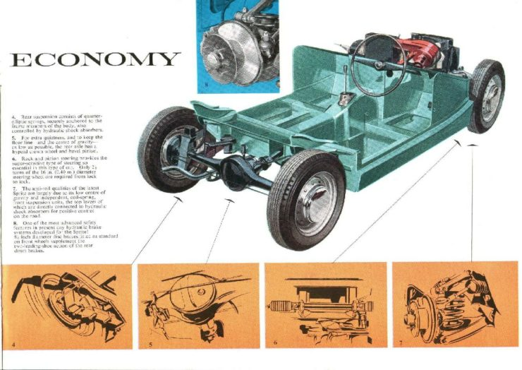 Austin-Healey Sprite Unibody Chassis