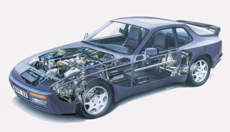 A Brief History of the Porsche 944 – Everything You Need To Know