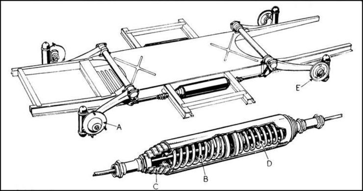 Citroen 2CV chassis suspension