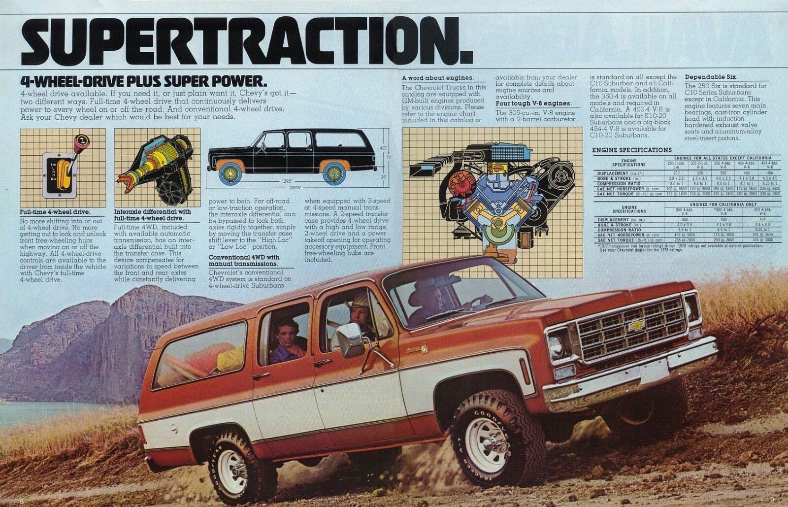 Chevrolet Suburban seventh generation